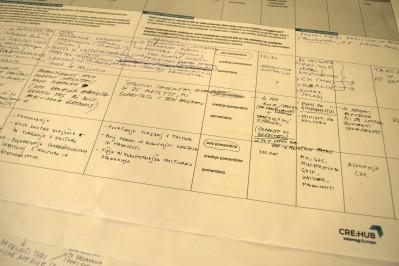 CRE-HUB delavnica_ukrepi za spodbujanje KKS 4